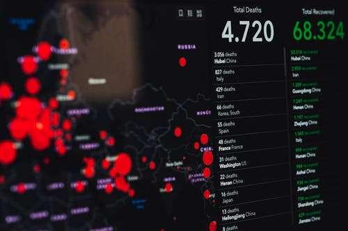 Tabella aggiornamento pandemico