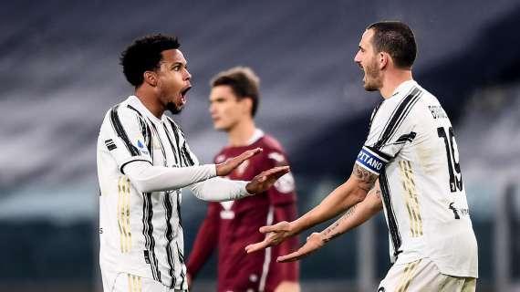 Juventus-Torino 2-1 il Pagellone di Lobanovsky